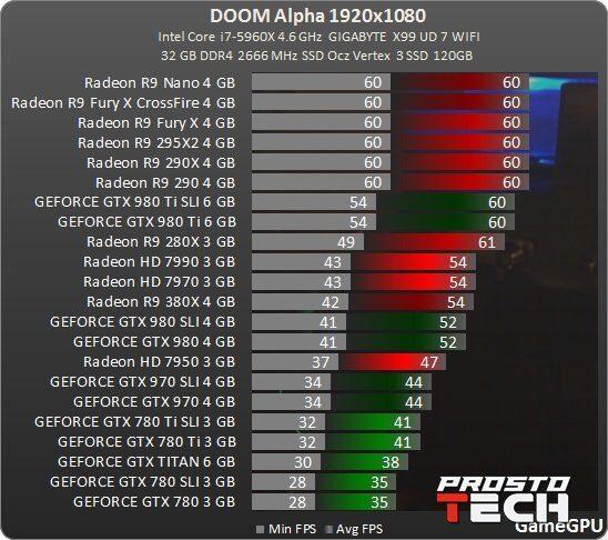 тест для видеокарты Nvidia - фото 10