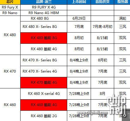 Технология AMD Radeon Solid State Graphics оснащает видеокарту 1 ТБпамяти