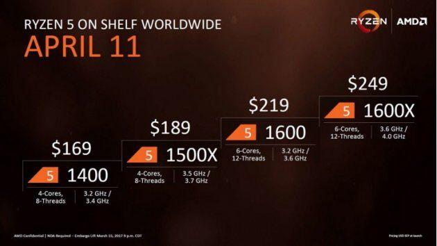 AMD Ryzen 5: стали известны модели ицены