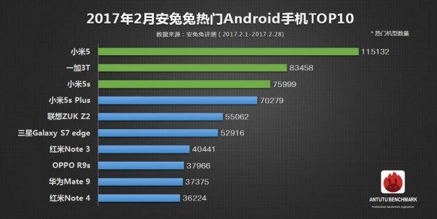 Впреддверии анонса всеть попали изображения истоимость Xiaomi Mi6