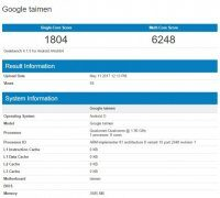 Результаты тестов нового смартфона от Google