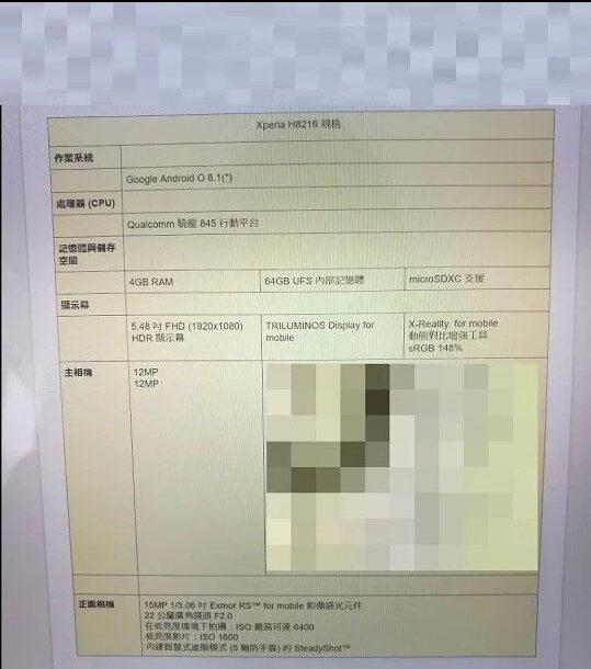 Фото фронтальной панели Сони Xperia XZ2 сультратонкой рамкой попало всеть