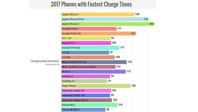 Самсунг Galaxy S9+ прошел тест GeekBench
