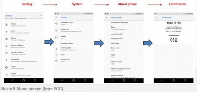 Стали известны основные характеристики Nokia 9 после сертификации FCC
