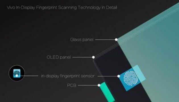 На CES 2018 Vivo демонстрирует первый в мире телефон со встроенным в дисплей сканером отпечатков пальцев