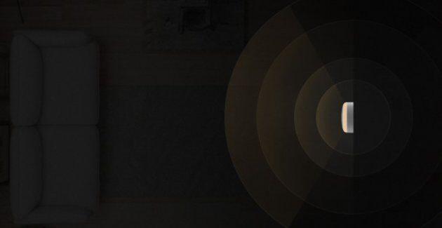 Умное освещение Xiaomi