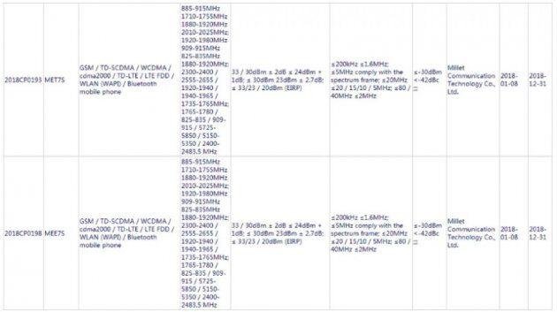 Xiaomi MEE7S и MET7S получили сертификат 3C