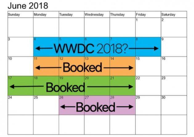 Период и город, в котором Apple проведет WWDC 2018