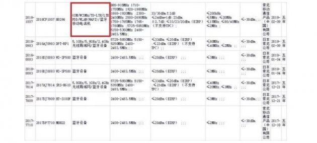 Sony Xperia XZ2 и XZ2 Compact доступны для предварительного заказа: сравнение цен в Европе и Китае