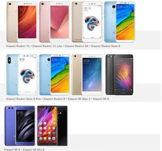 График распространения MIUI 9.5 Global Stable ROM для более, чем 30 смартфонов Xiaomi