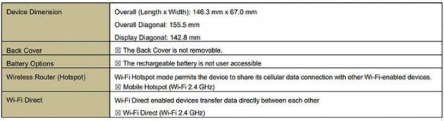 Характеристики Samsung Galaxy J6 подтверждены отчетом сертификации в FCC
