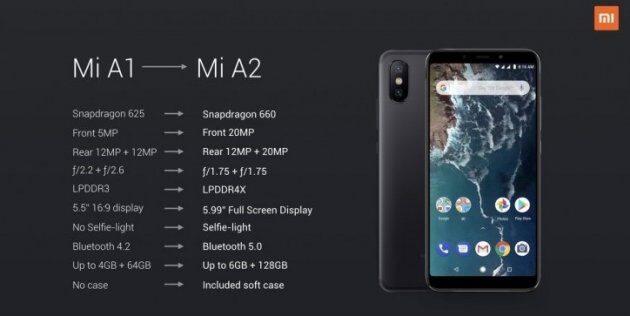 Xiaomi продемонстрировала разницу между Mi A2 и Mi A1